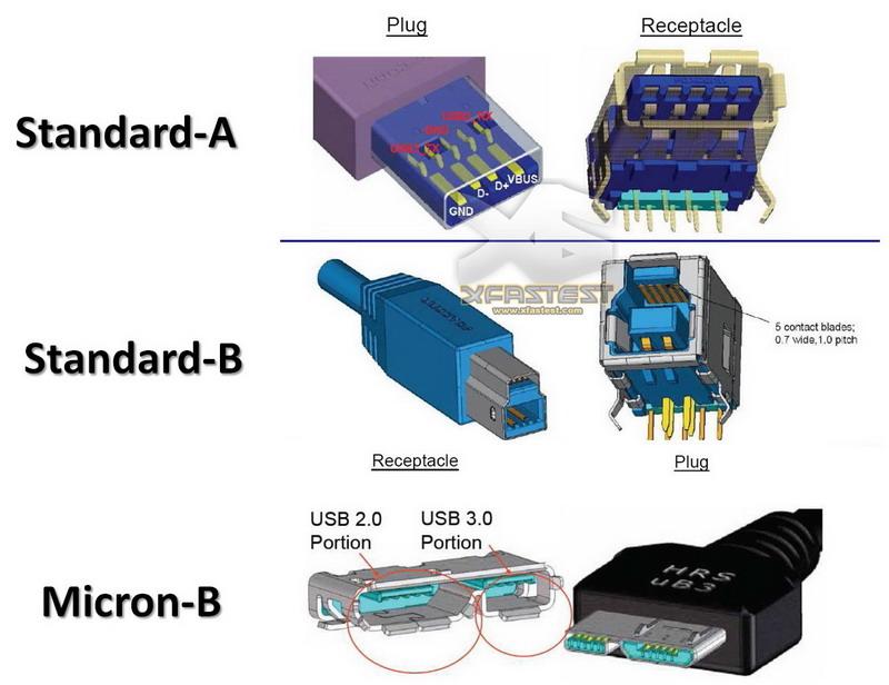 http://pic.xfastest.com/MB/ASUS/P6X58-PREMIUM/USB3.0-3.jpg