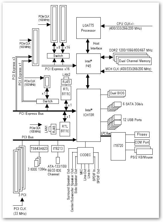 电路 电路图 电子 户型 户型图 平面图 原理图 568_772 竖版 竖屏